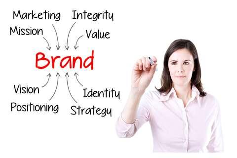 marketing strategy, mission, vision, identity, value